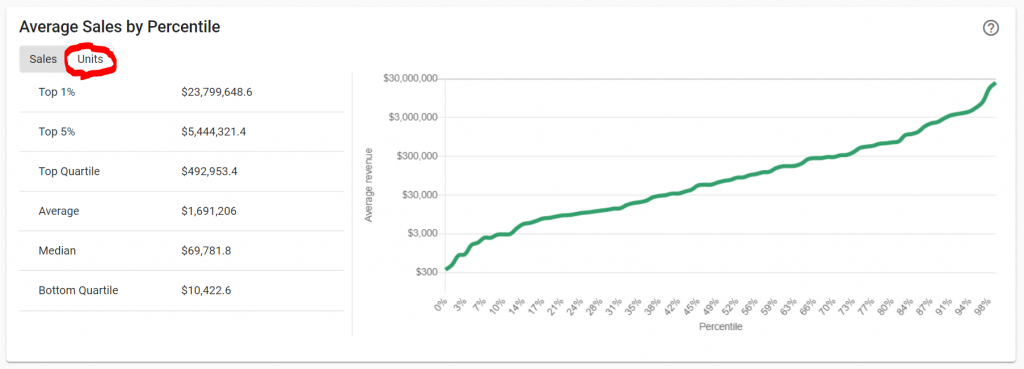 Revenue estimates for indie video games